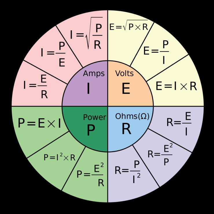 1024px-Ohm's_Law_Pie_chart.svg
