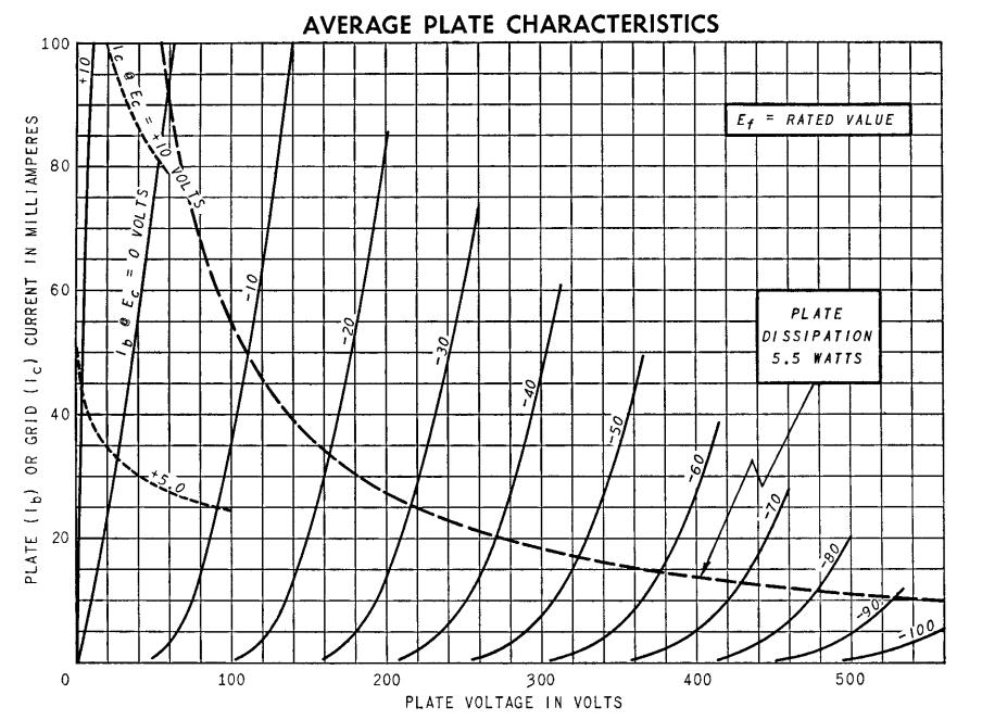 load line calculations  u2013 wauwatosa tube factory