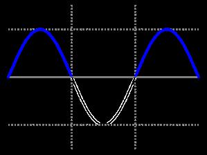 half wave