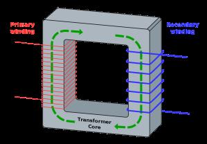 Transformer3d_col3.svg