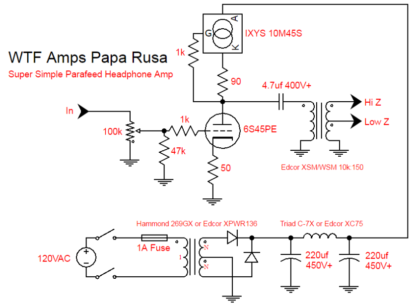 Papa Rusa HP Amp.png