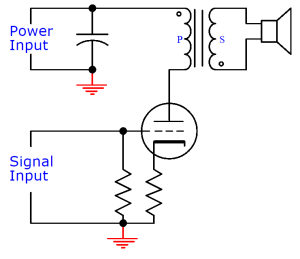 power and signal input