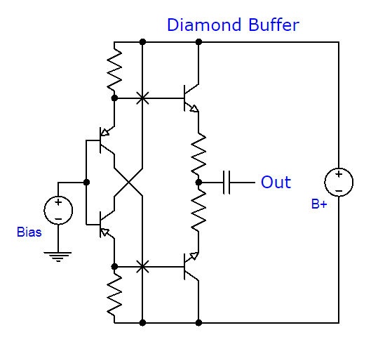 diamond buffer.png