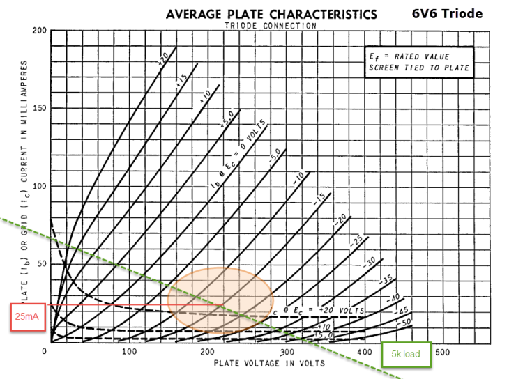6v6 load line 3