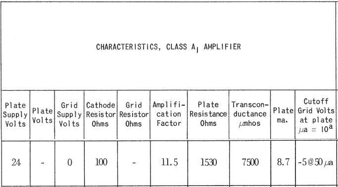 8056 characteristics.png