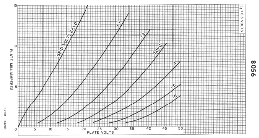 8056 plate curves.png