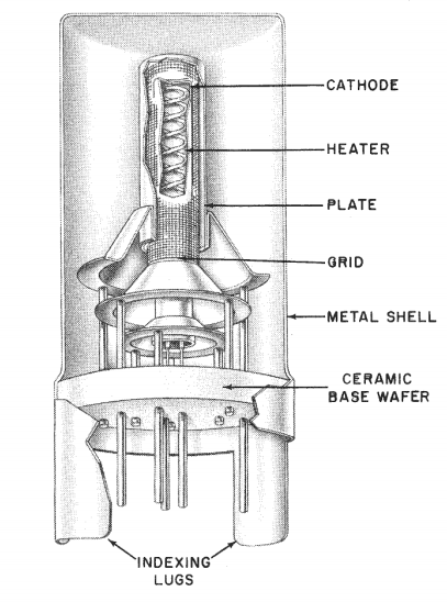 nuvistor cutaway.png