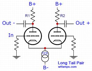 long tail pair