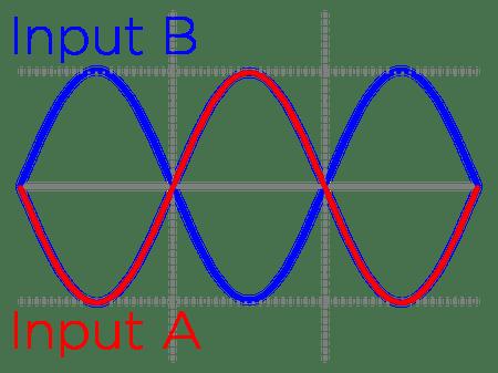 pp sine wave.png